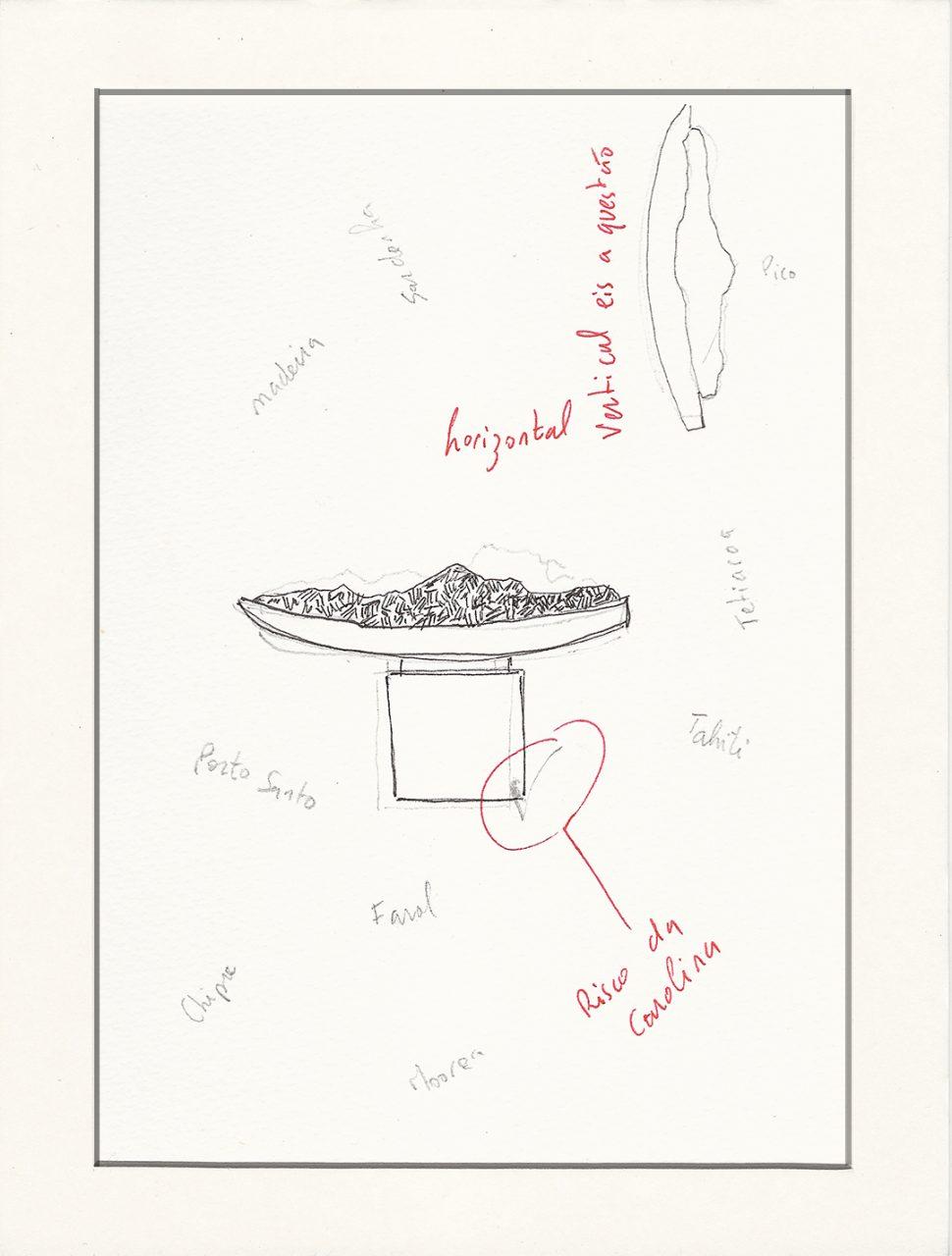 Desenhos orientados - Thierry Ferreira
